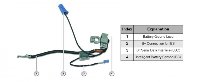 ibs e1405300596847 bmw intelligent battery sensor (ibs) bimmerscan BMW E46 Wiring Diagrams at bakdesigns.co
