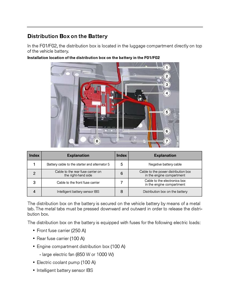 e91 fuse box location e91 fuse diagram