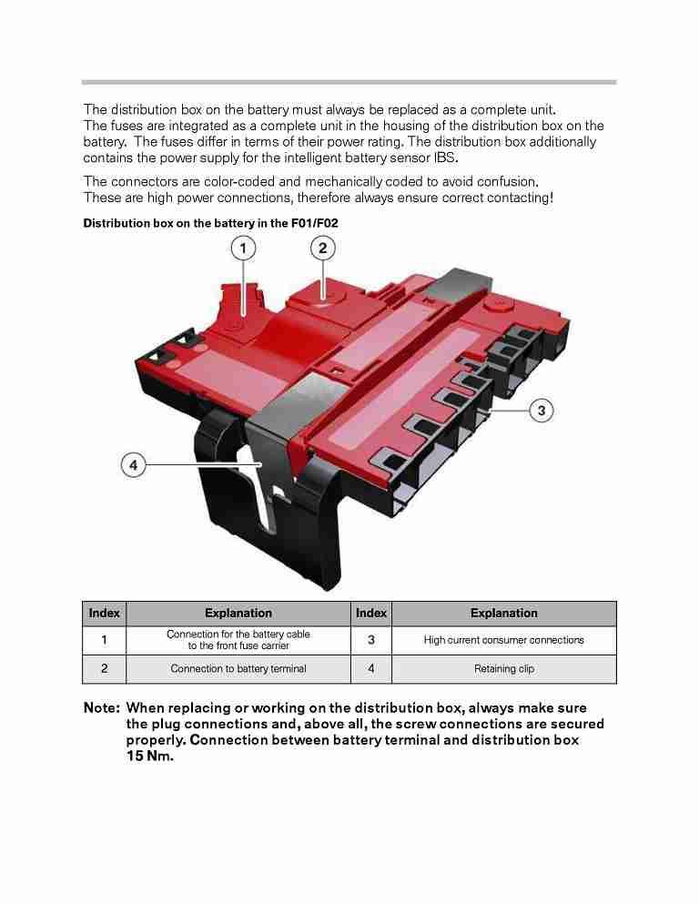 Car Battery Lock Box