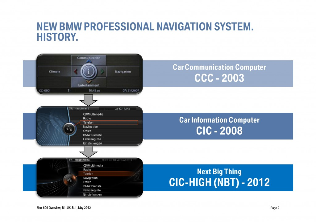 BMW Navigation Systems Overview, Page 2