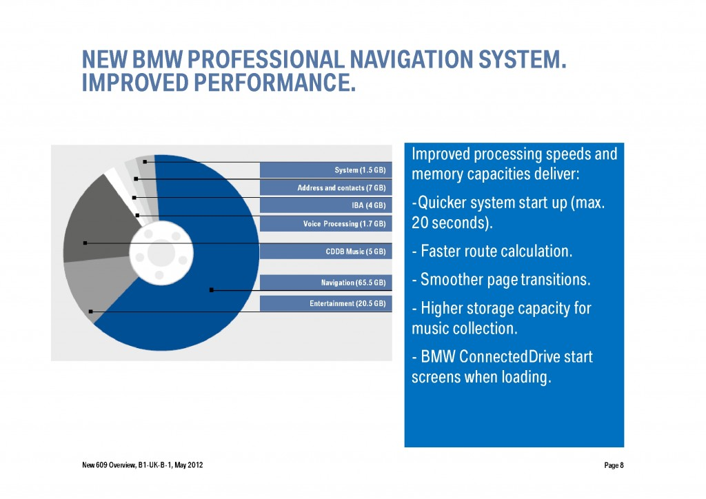 BMW Navigation Systems Overview, Page 8